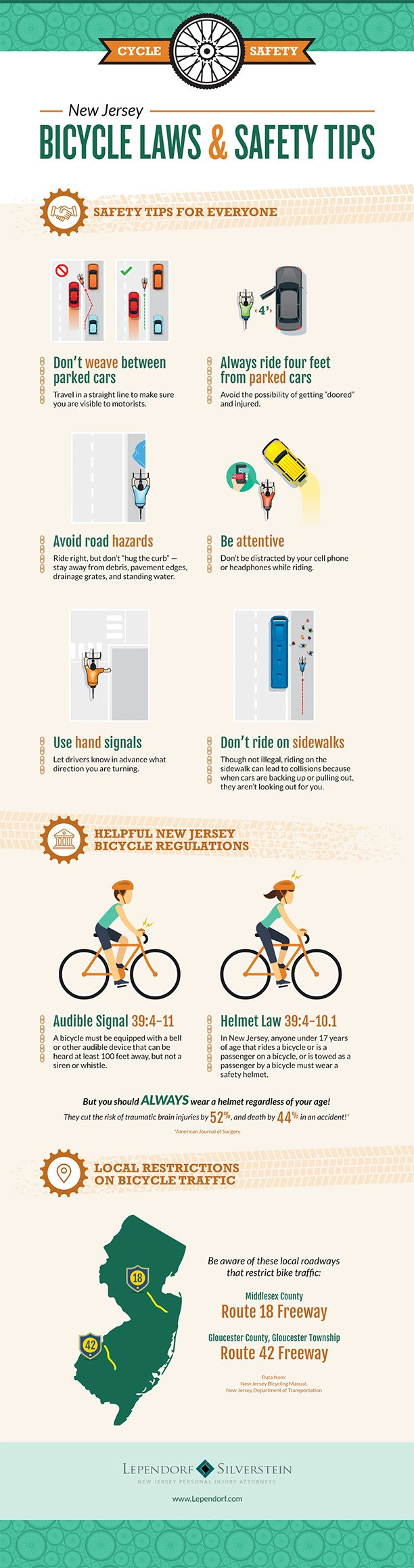 Bicycle Laws and Safety Tips